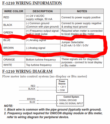 onicon f 3500 wiring diagram \u2022 buccaneersvsrams co  at edmiracle.co