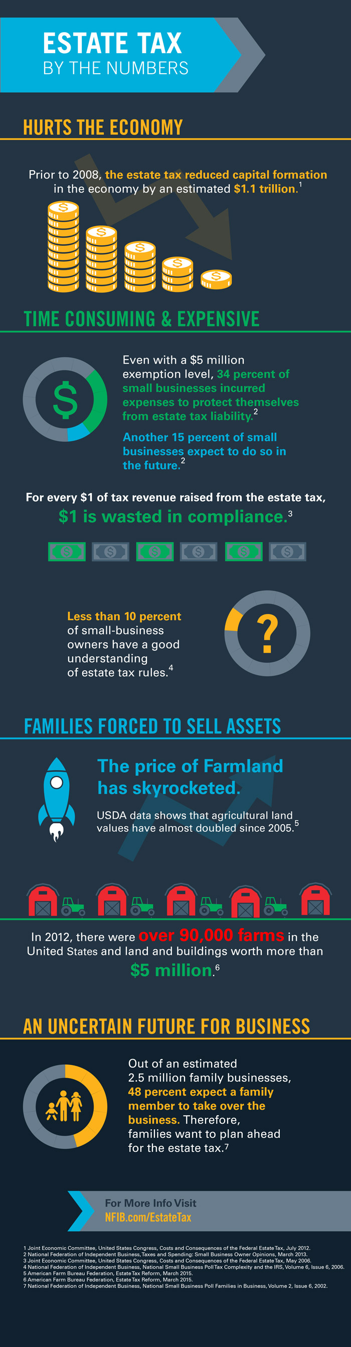 Estate-Tax-Infographic-for-Sales.jpg