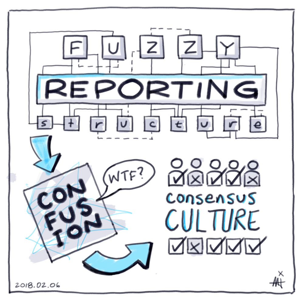 Fuzzy_Reporting.png