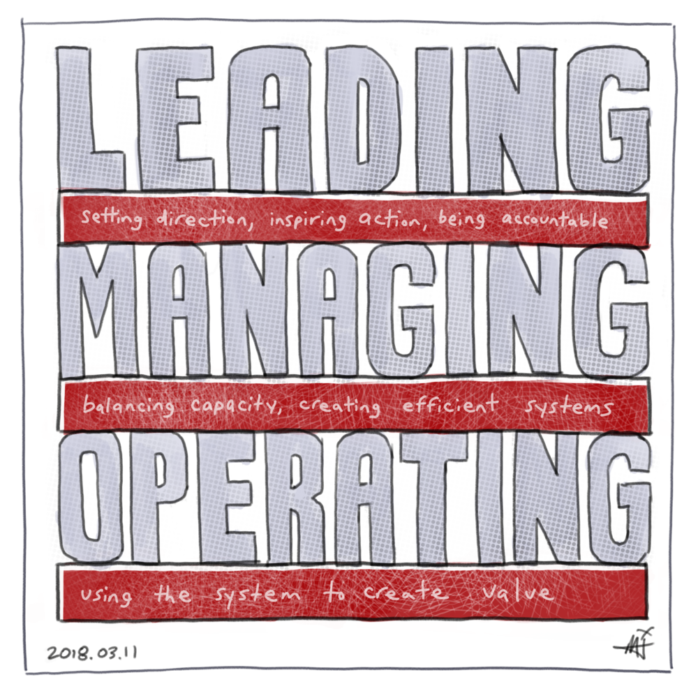 Leading.png