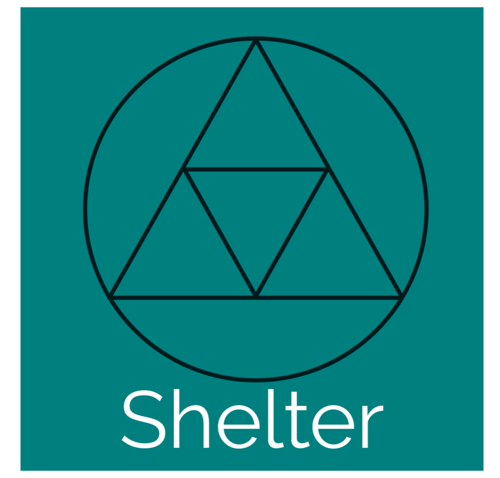 Shelter: - Knowing how and where to build a shelter is incredibly important in wilderness survival. Likewise, knowing how to work together to create that shelter is invaluable, as is learning to shelter ourselves from negativity from outside and within.