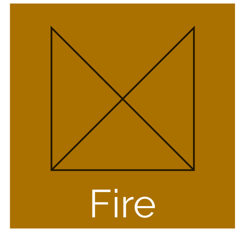 Fire: - Fire is one of the most important things you need in the wild, but also, within your spirit. Having a passion that burns, but does not engulf, is a powerful tool.