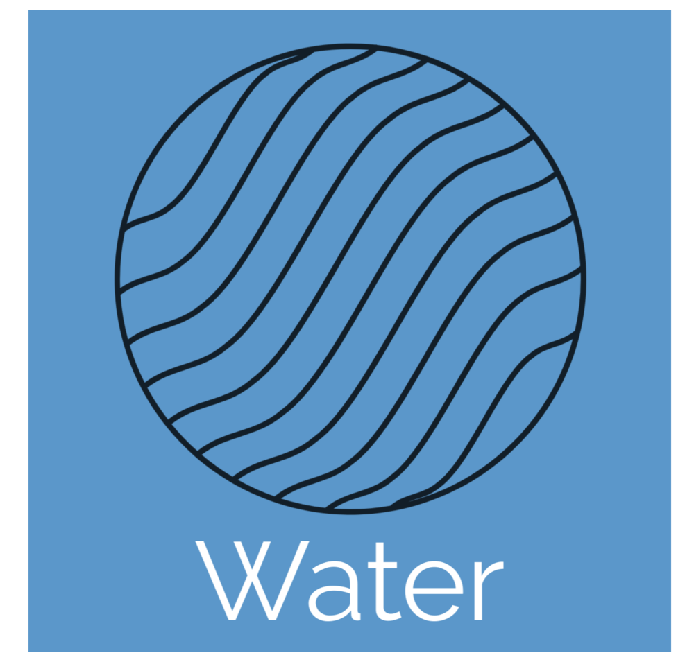 Water: - Understanding how deeply water affects us can change our lives, both physically and philosophically. From water, we can learn to flow in any situation.