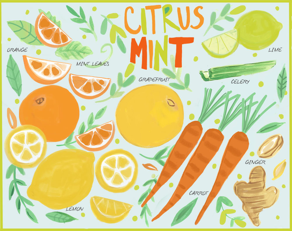 ZAM_Kitchen_CITRUS-MINT_01.jpg