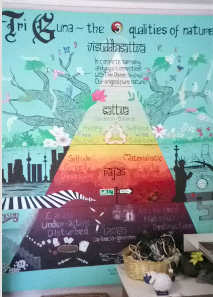 The pyramid of the three modes - painting by our dear friend and volunteer Nina Reingoldt in 2014.