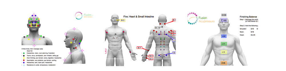 Acupressure Points chart.png