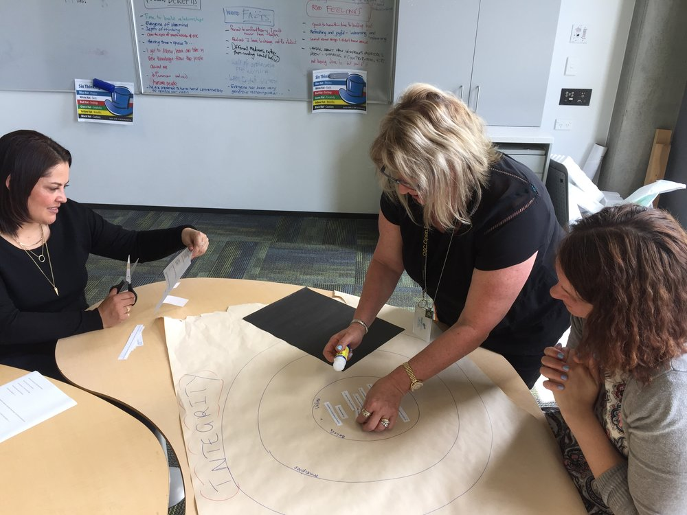 Mel, Viv, and Kelly examine educational practices that embody integrity.