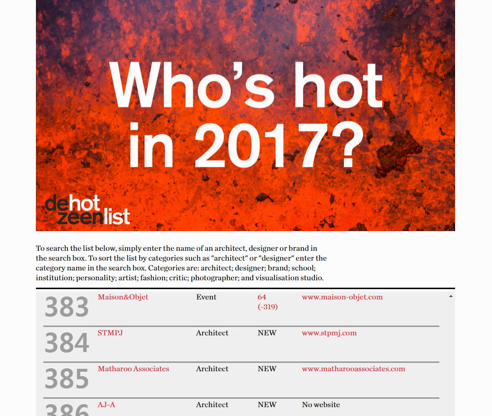NEWS_Hot List.jpg