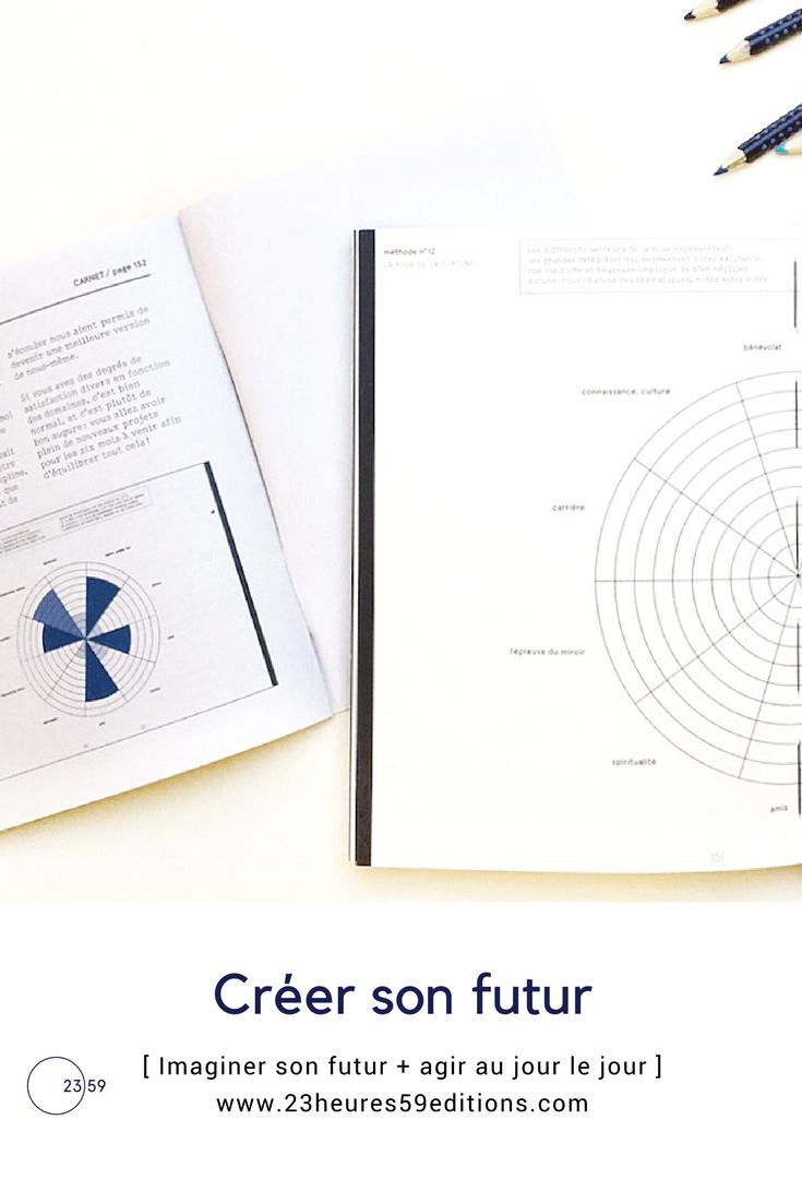 Créer son futur.png