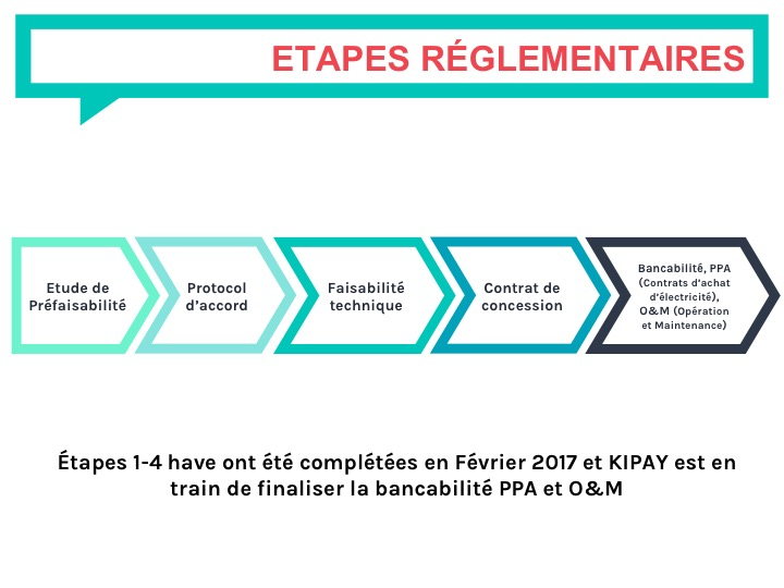 Les projets de Kipay aideront a rencontrer la demande d'électricité dans la region minière du Katanga