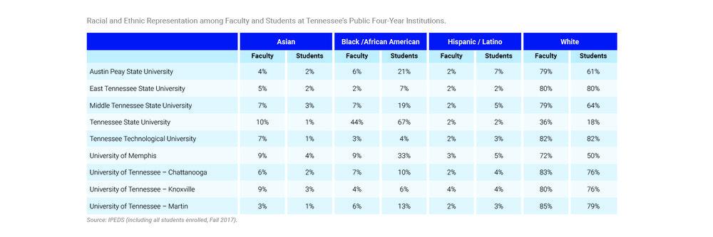Racial-and-Ethnic-Representation.jpg
