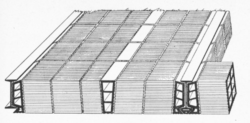 "Drawing of ""fireproof"" hollow clay tile flooring and structural cladding system. From  Kidder Parker Architect's and Builders Manual,  1905."