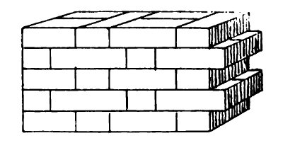 Photo of flemish bond brickwork from The National Builder vol 63, July 1920.