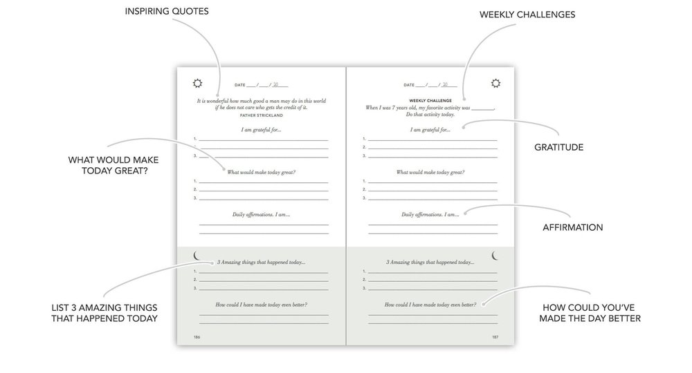 the 5 minute journal template.jpg