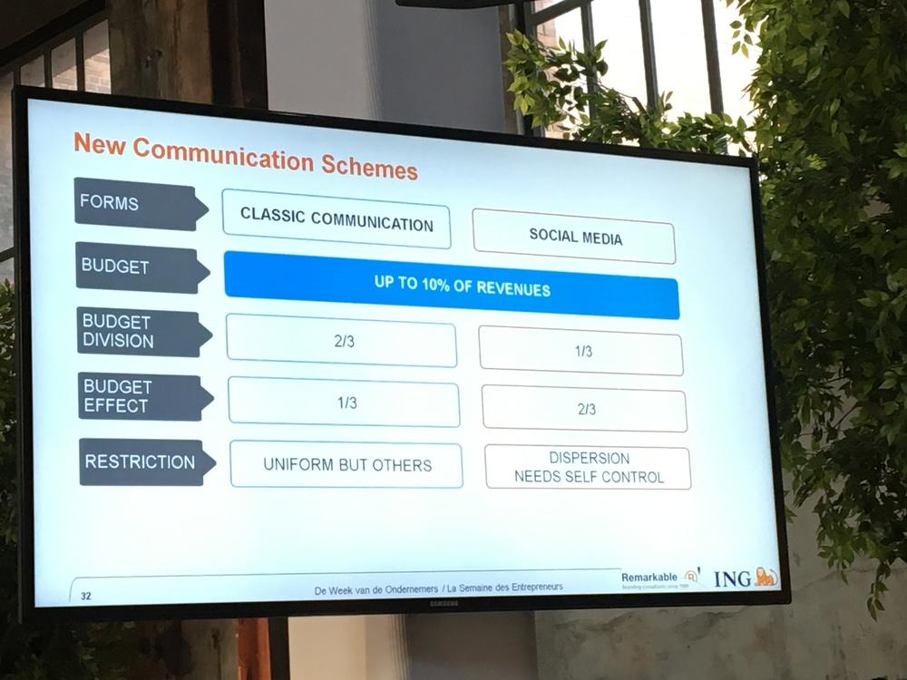 Nieuwe manieren van communiceren hebben hun eigen budgetten en resultaten.