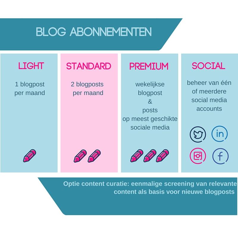 blog abonnementen
