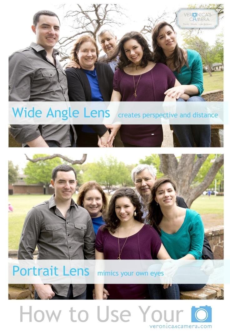 Wide Angle Versus Portrait Lens