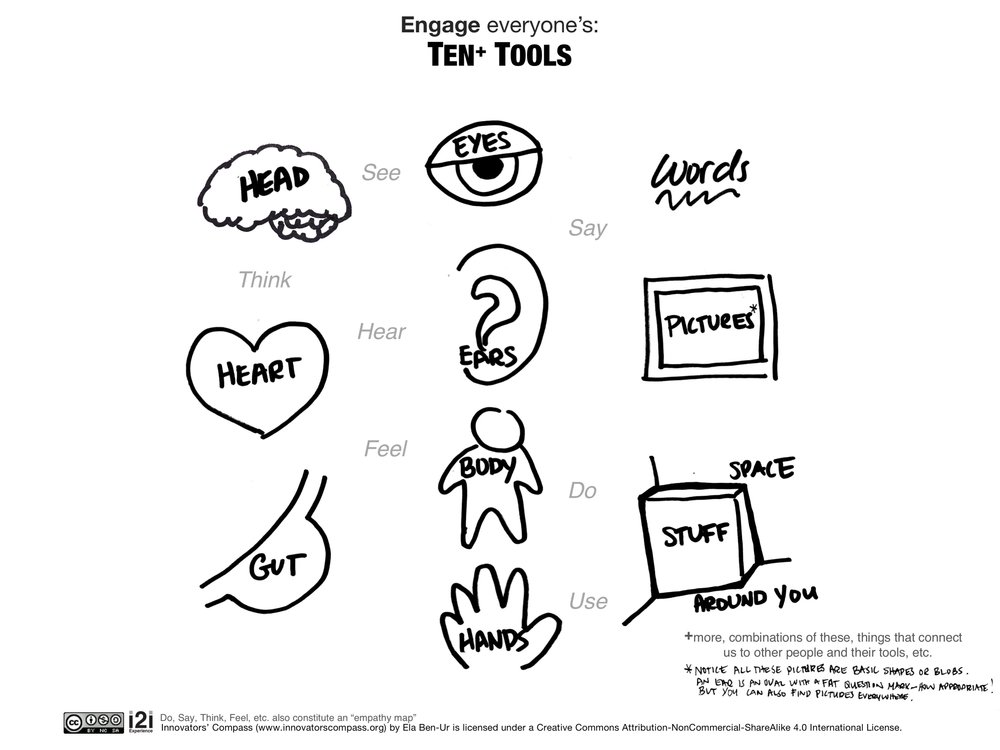 10 Tools