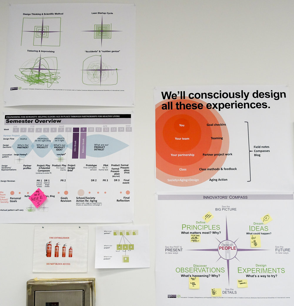 Engineering For Humanity Posters