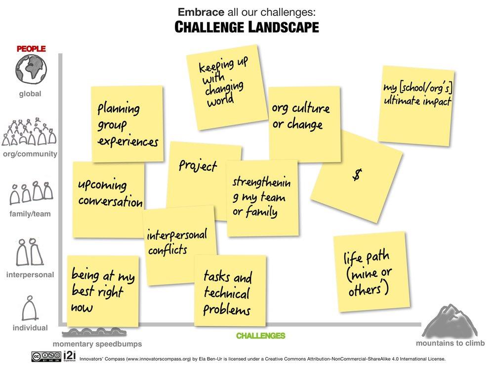 Challenge Landscape example.jpg