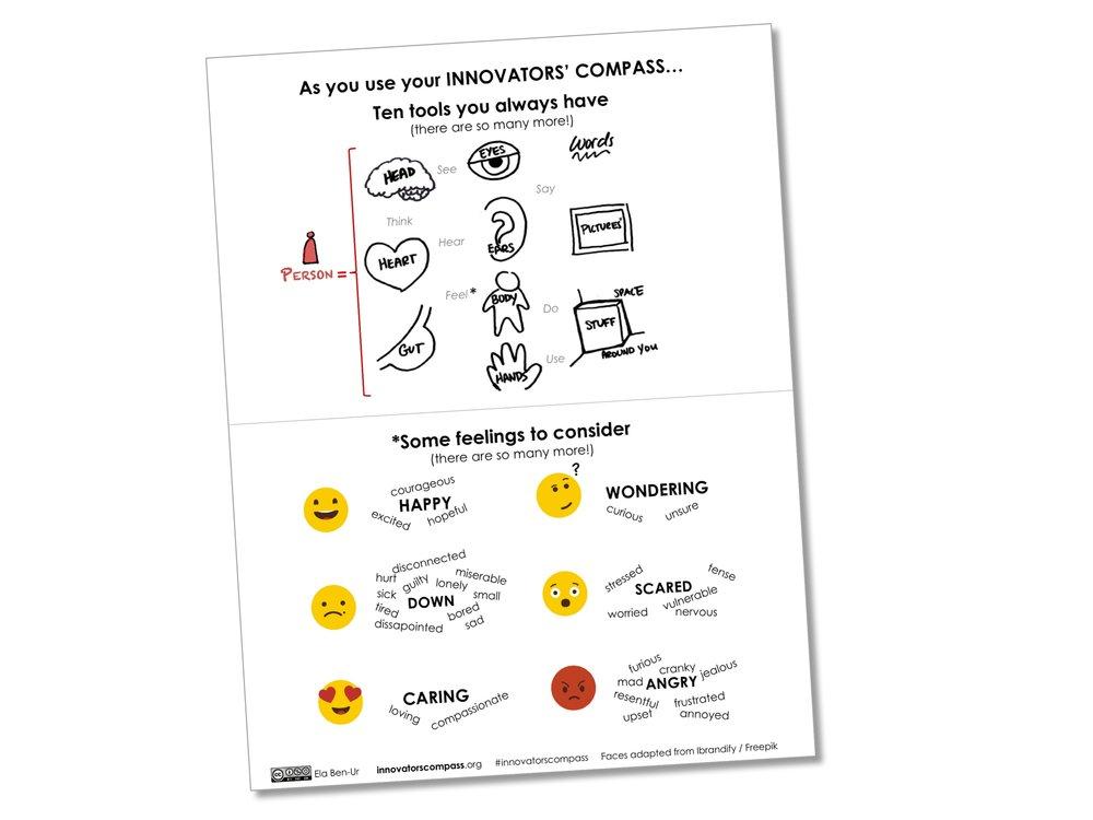 Companion Tools for InnovatorsCompass-org v03.jpg