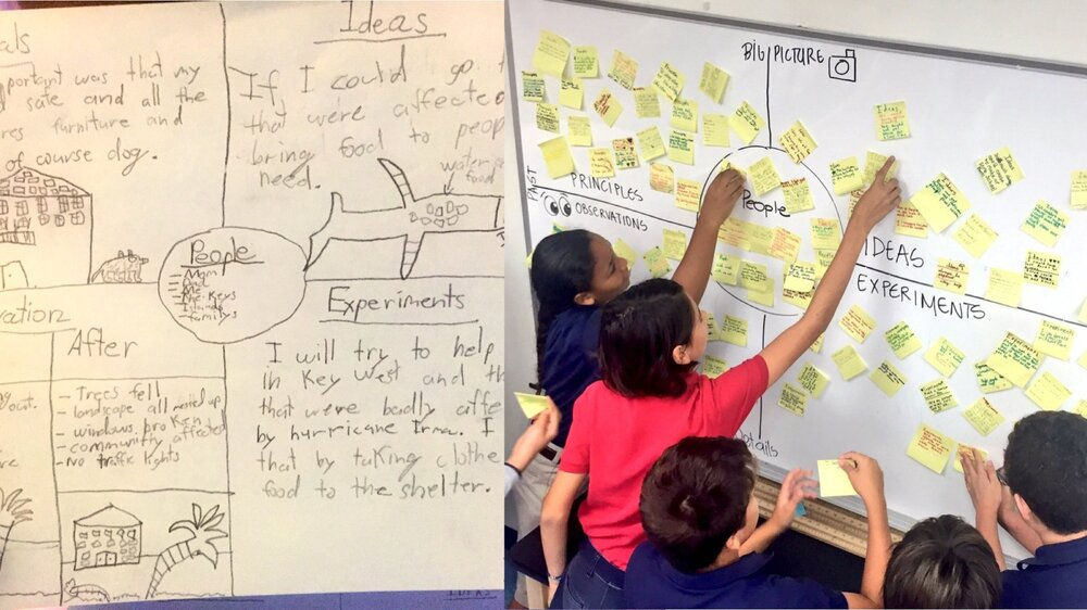 Rethinking recess