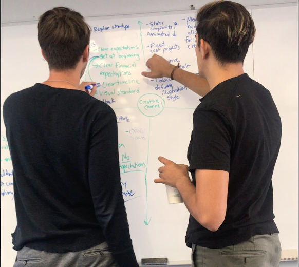 Product design & development (with video)