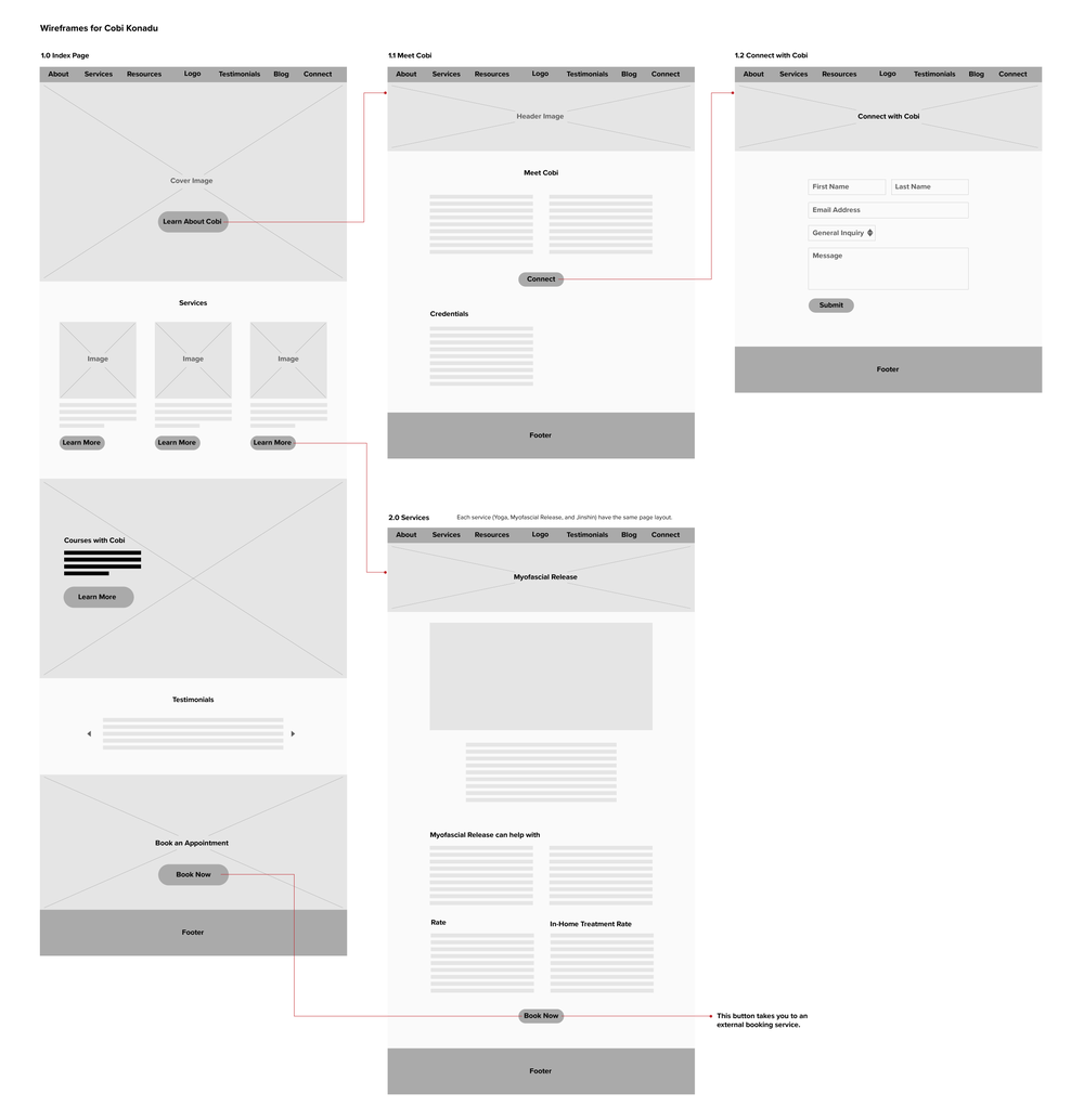 CK_Wireframes.png