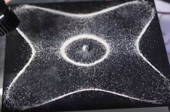 In this photograph sound is moving the sand particles into a geometric shape that is quite symmetrical. In a similar way harmonic sound waves traveling through our cells can arrange the molecules inside the cell into moving/dancing patterns which have very positive effects on cell health.