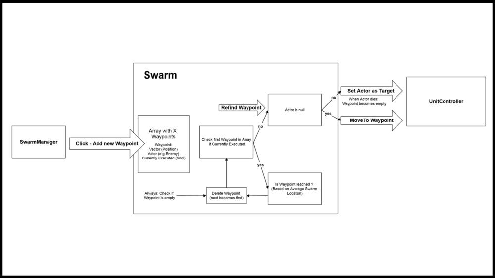 WaypointSystem.png
