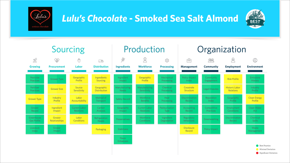 Lulu'sChocolateHeat-Map-2016_Taylor_to_Edit_in_Illustrator_Outlines_CS6-copy.png