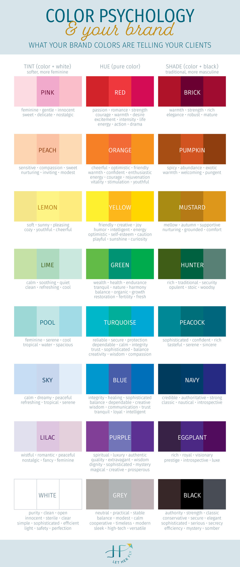 color psychology and choosing brand colors
