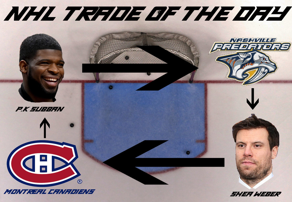 NHL Trade season is here. Most interesting Trade of the Day goes to the trade between the Nashville Predators and the Montreal Canadians. The odd thing about this trade is that each team traded their best player. What was the strategy behind that? Who will get the better end of this trade? We'll find out this coming season.
