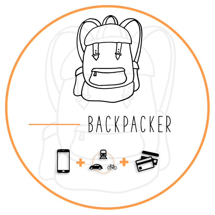 Backpacker Pack   Prepare yourself for your stay and any unexpected surprises along the road with the Backpacker Pack.                                                                  from 69.00 €