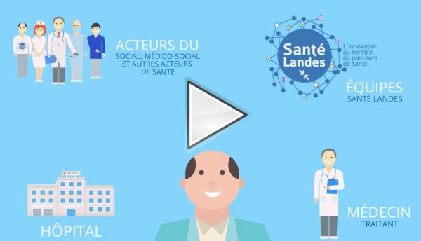 Cliquez sur l'image pour voir la vidéo de         Globule dans le cadre du projet TSN Aquitaine