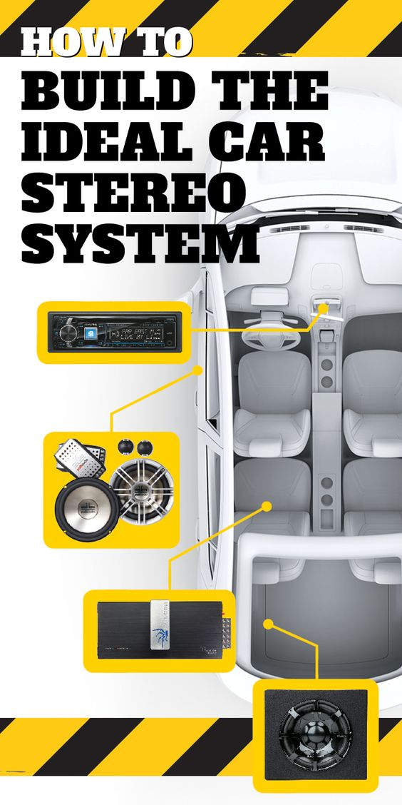 Build the Best Car Stereo System