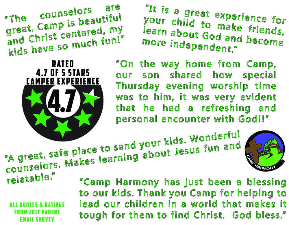 What parents are saying about our summer programs.