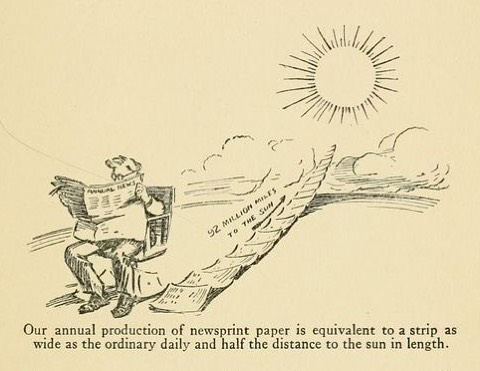 "Our annual production of newsprint paper is equivalent to a strip as wide as the ordinary daily and half the distance to the sun in length. ""Our Vanishing Forest"" -1923  #ifyoudontknownowyouknow  #oldillustration #illustrator  #print #news"