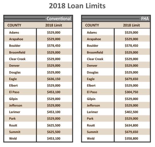 Loan-Limits-1.jpg