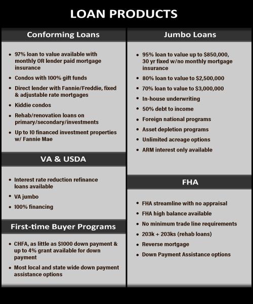 Loan-Programs.jpg