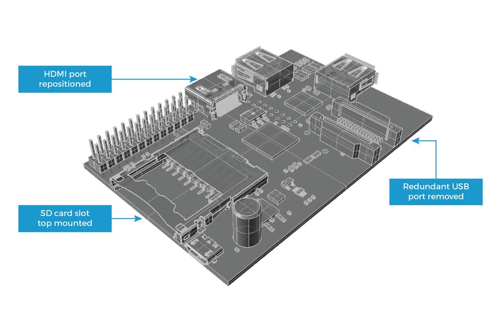 PCB v3.0