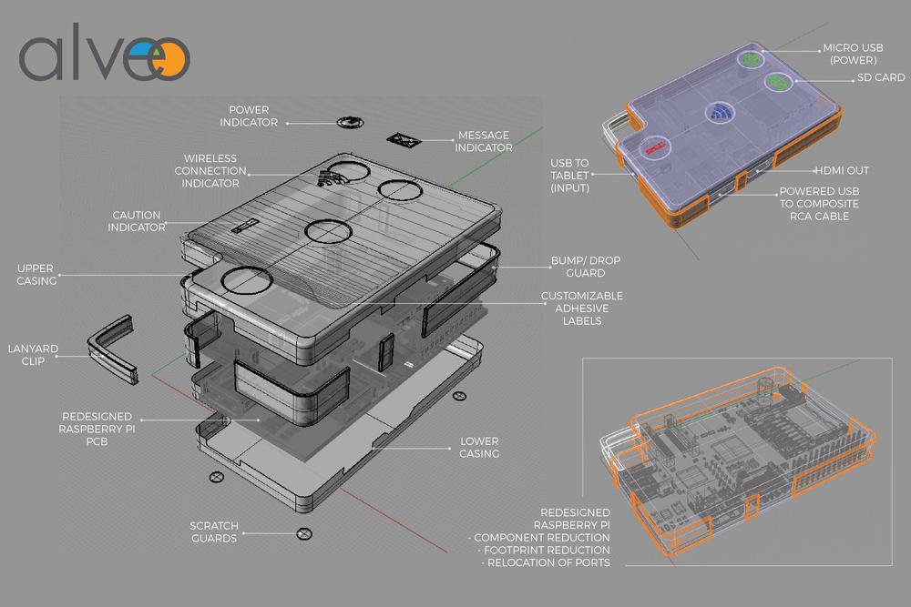 'Square' case concept