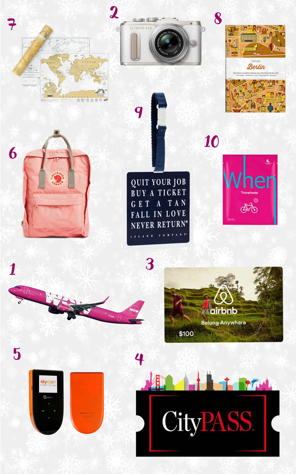 THE BEST TRAVEL GIFTS FOR TRAVEL OBSESSED So Voilà - 10 great gift ideas for the travel obsessed