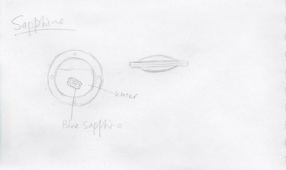 Idea 4.jpg