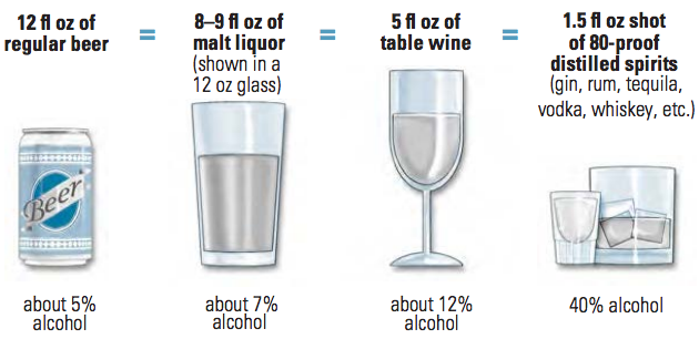 I Don T Have A Drinking Problem I Drink Get Drunk Fall: Why I Don't Drink Alcohol (The Social, Moral And Health