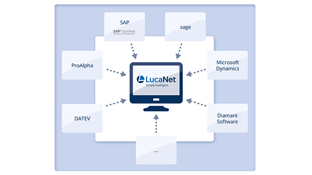 Get the full list of LucaNet data connectors for integrated reporting