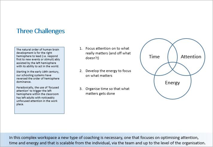 White Paper Three Challenges.jpg
