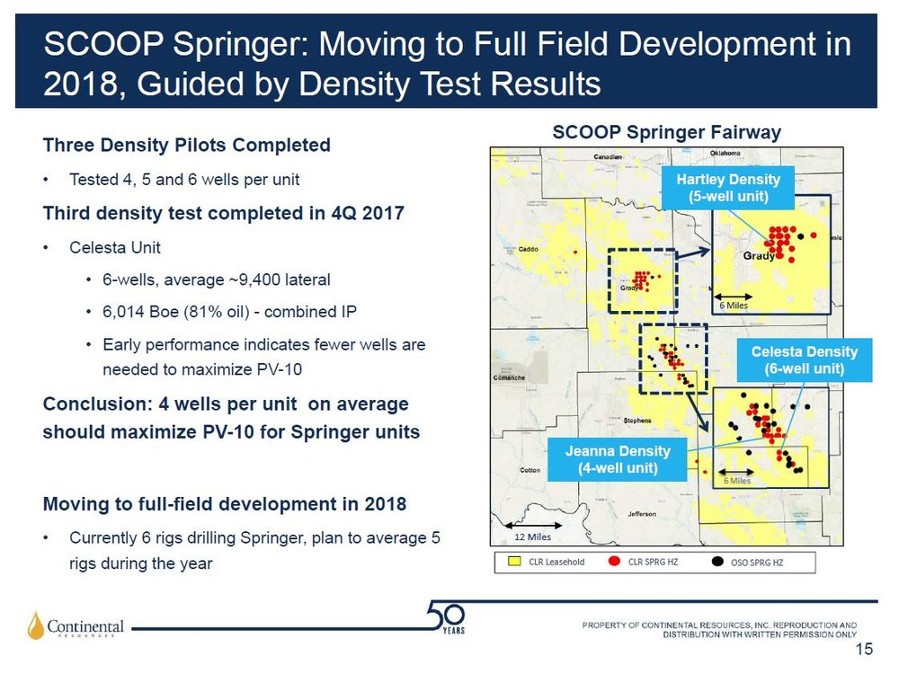 CLR Springer Density FY2018 Plans.JPG