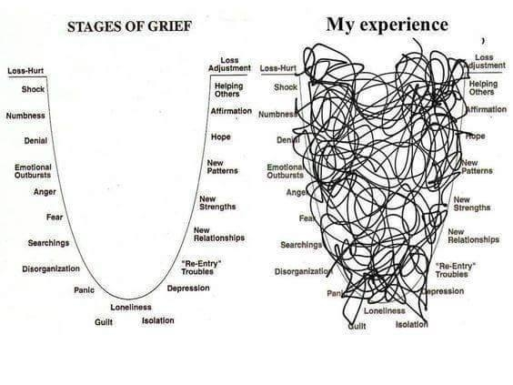Grief Stages.jpg