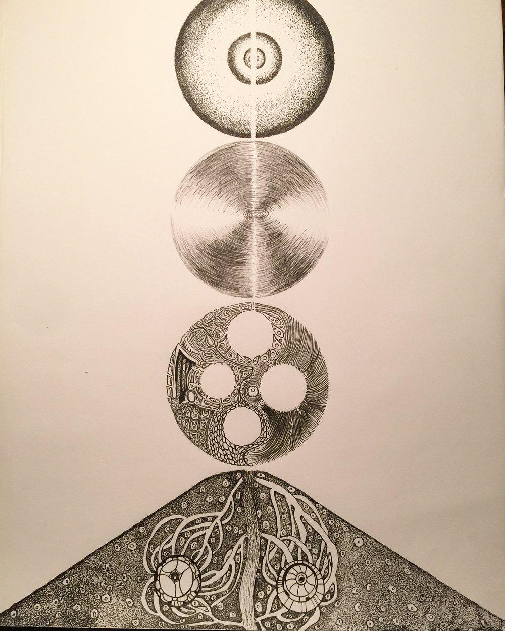 Birth through Parallels